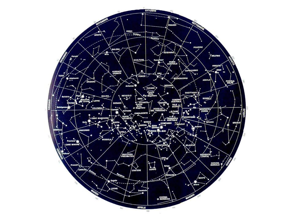 Ruotiamo il disco in modo da far corrispondere l ora dellosservazione con la data (puntiamo la freccia dell ora alla parte del mese).