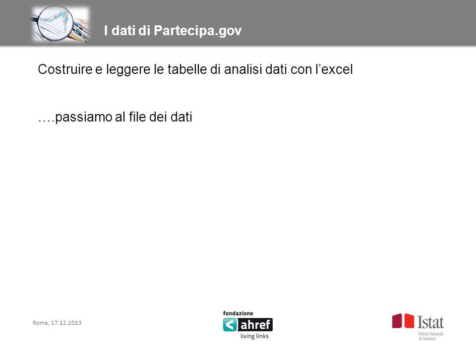 Roma, 17.12.2013 Titolo titolo titolo titolo I dati di Partecipa.gov Costruire e leggere le tabelle di analisi dati con lexcel ….passiamo al file dei