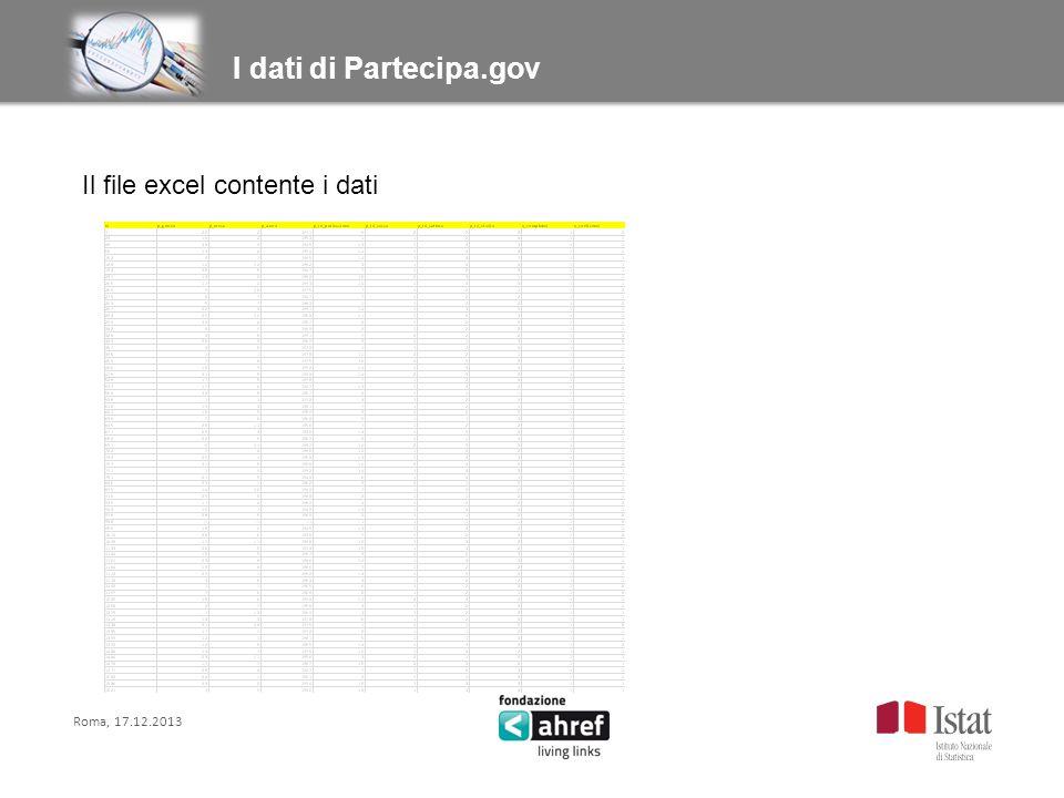 Il file excel contente i dati Titolo titolo titolo titolo I dati di Partecipa.gov Roma, 17.12.2013