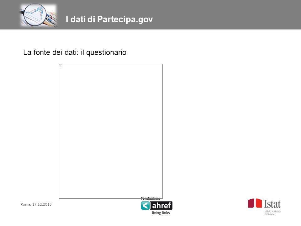 La fonte dei dati: il questionario Titolo titolo titolo titolo I dati di Partecipa.gov Roma, 17.12.2013