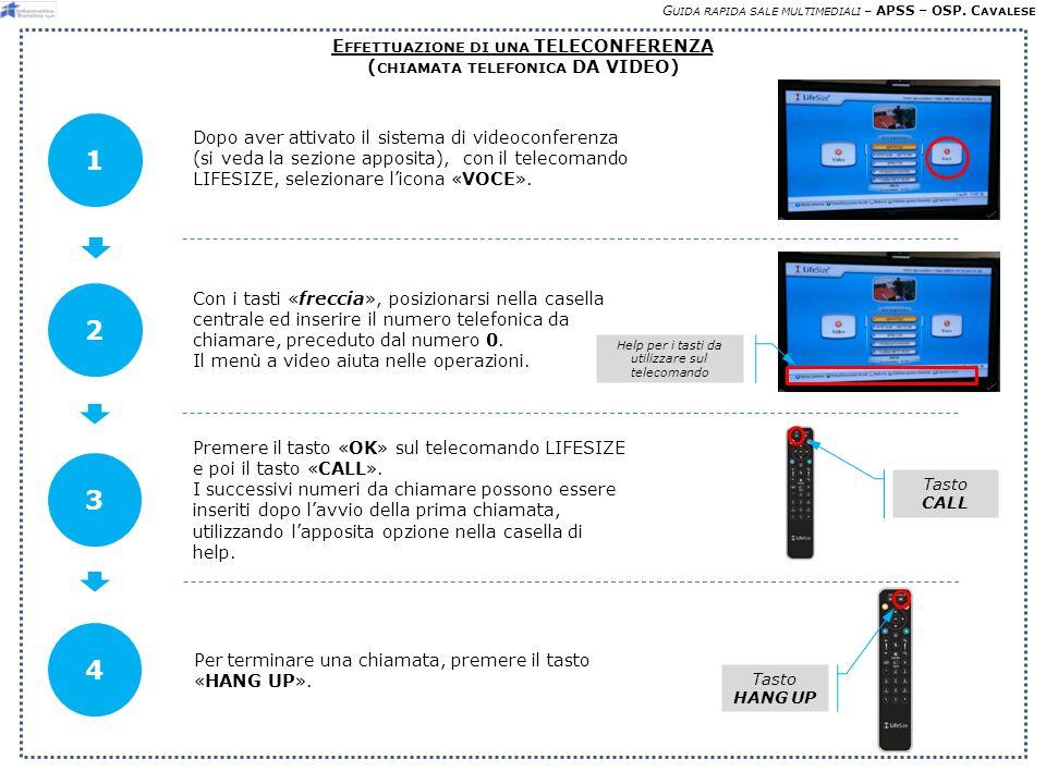 G UIDA RAPIDA SALE MULTIMEDIALI – APSS – OSP.