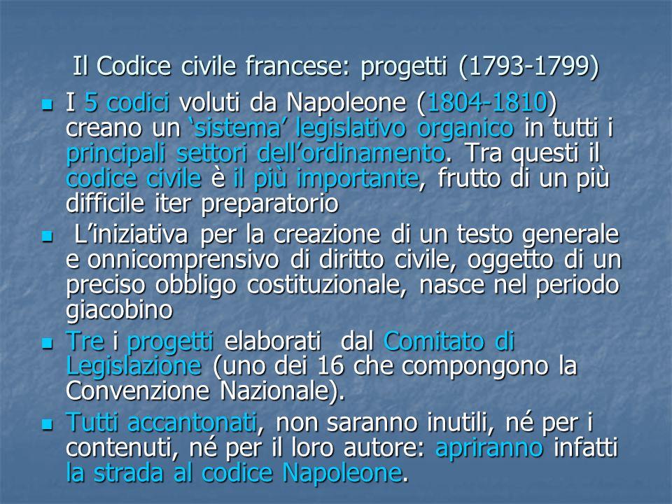 Il Codice civile francese: progetti (1793-1799) I 5 codici voluti da Napoleone (1804-1810) creano un sistema legislativo organico in tutti i principal