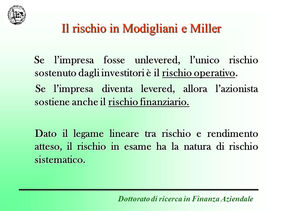 Dottorato di ricerca in Finanza Aziendale Il rischio di default in Modigliani e Miller Nella teoria di M&M non viene mai menzionato il rischio di default, poiché gli Autori lo ritengono completamente diversificabile.