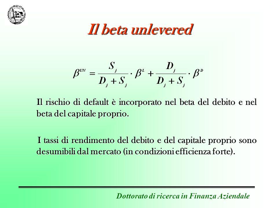 Dottorato di ricerca in Finanza Aziendale Il beta unlevered Il rischio di default è incorporato nel beta del debito e nel beta del capitale proprio.
