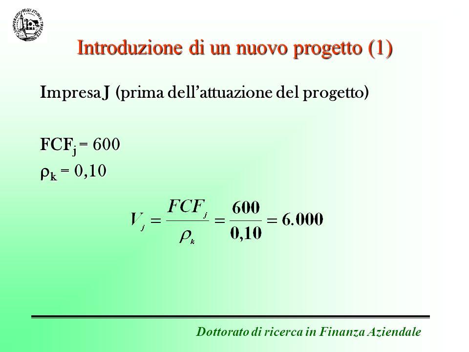 Dottorato di ricerca in Finanza Aziendale Introduzione di un nuovo progetto (2) Impresa J (successivo allattuazione del progetto) FCF j = 800 (600+200) k = 0,10 k = 0,10 Poiché k è sempre 0,10 significa che non ci sono stati mutamenti a livello di rischio di default.