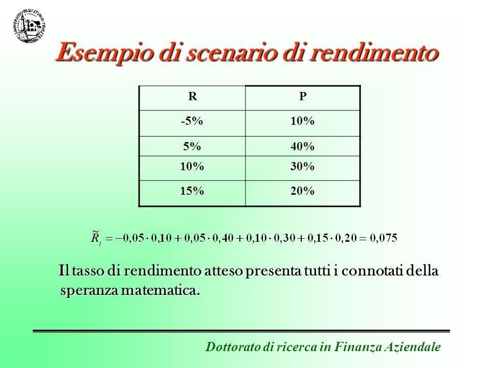 Dottorato di ricerca in Finanza Aziendale Esempio di scenario di rendimento RP -5%10% 5%40% 10%30% 15%20% Il tasso di rendimento atteso presenta tutti i connotati della speranza matematica.