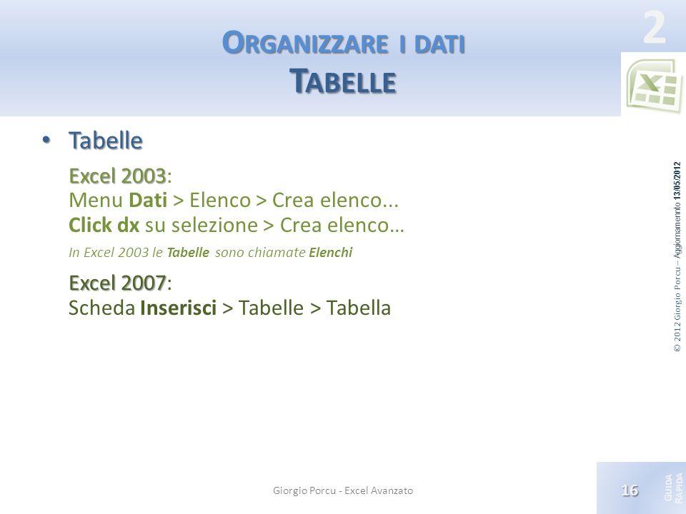 © 2012 Giorgio Porcu – Aggiornamennto 13/05/2012 G UIDA R APIDA 2 O RGANIZZARE I DATI T ABELLE Tabelle Tabelle Excel 2003 Excel 2003: Menu Dati > Elen