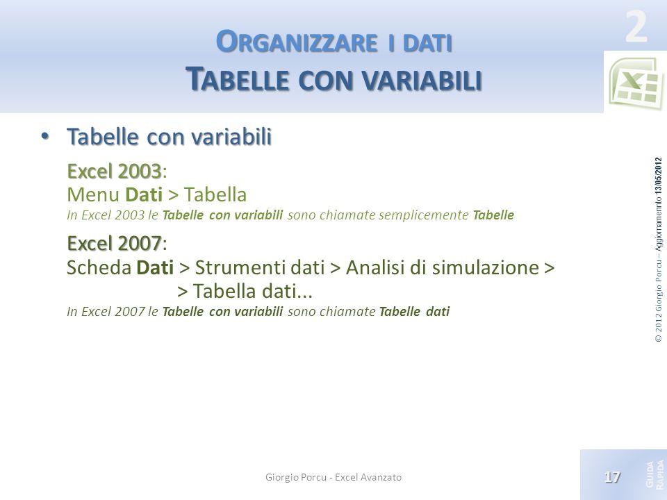 © 2012 Giorgio Porcu – Aggiornamennto 13/05/2012 G UIDA R APIDA 2 O RGANIZZARE I DATI T ABELLE CON VARIABILI Tabelle con variabili Tabelle con variabi