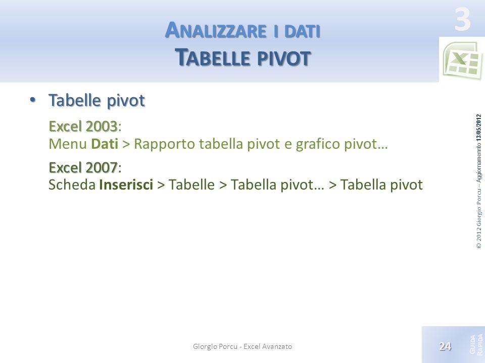 © 2012 Giorgio Porcu – Aggiornamennto 13/05/2012 G UIDA R APIDA 3 A NALIZZARE I DATI T ABELLE PIVOT Tabelle pivot Tabelle pivot Excel 2003 Excel 2003: