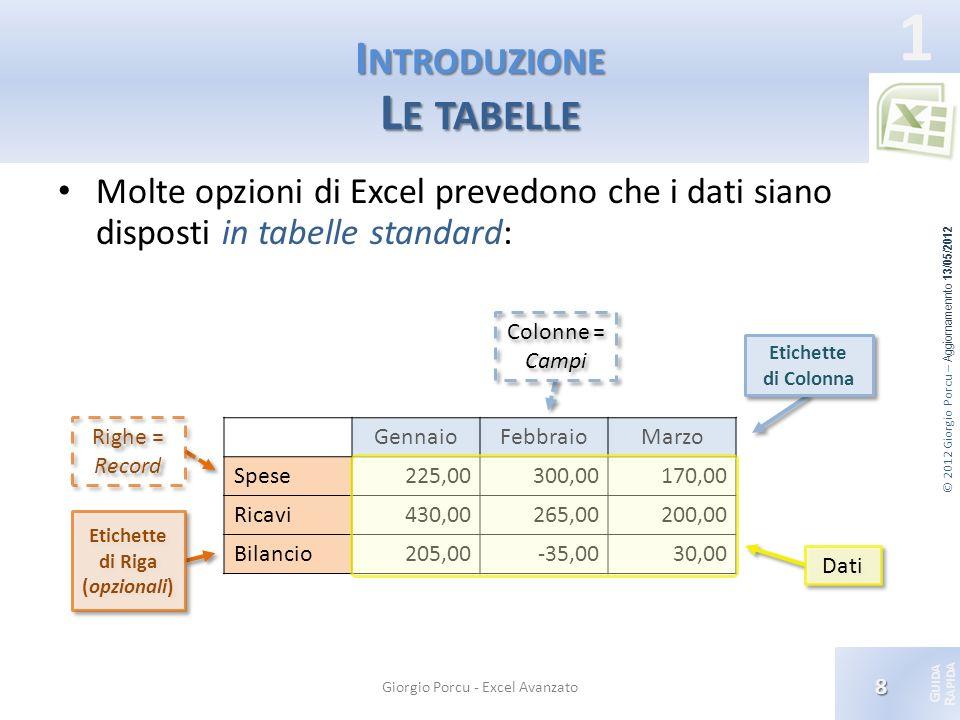 © 2012 Giorgio Porcu – Aggiornamennto 13/05/2012 G UIDA R APIDA 1 I NTRODUZIONE L E TABELLE Molte opzioni di Excel prevedono che i dati siano disposti