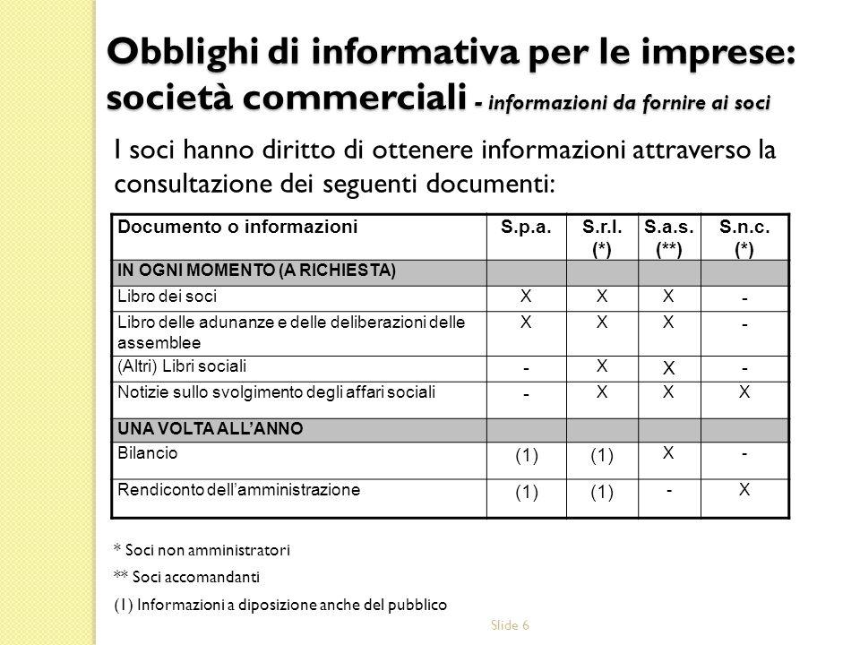 Slide 6 I soci hanno diritto di ottenere informazioni attraverso la consultazione dei seguenti documenti: * Soci non amministratori ** Soci accomandan