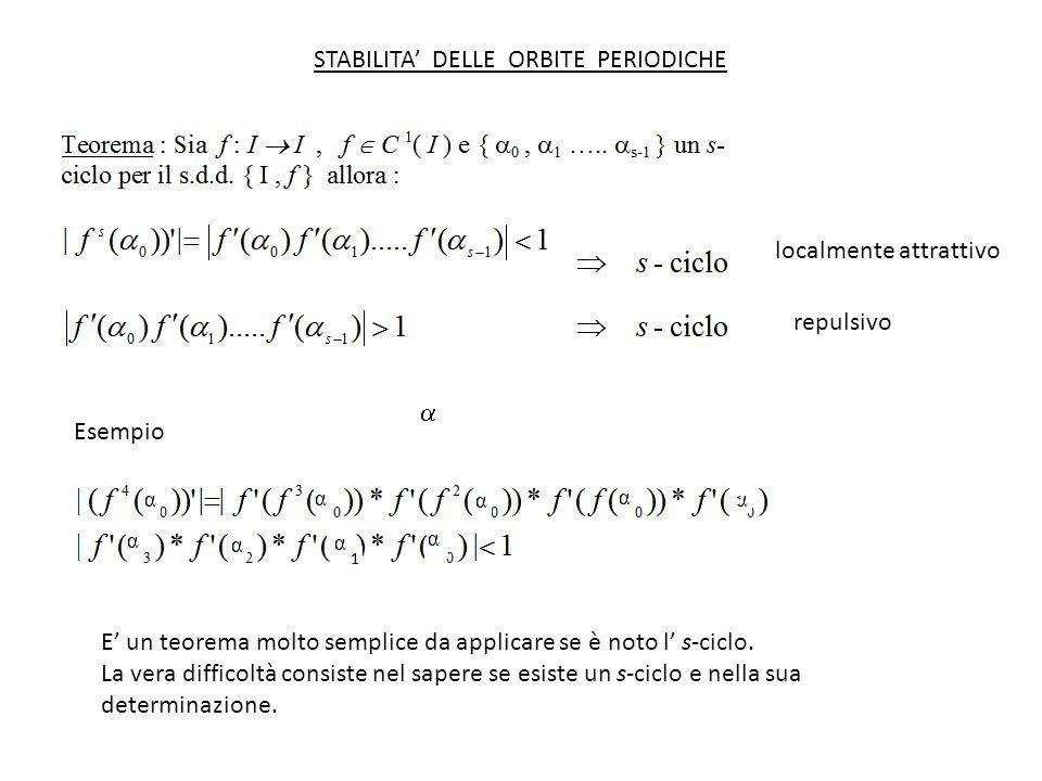 STABILITA DELLE ORBITE PERIODICHE E un teorema molto semplice da applicare se è noto l s-ciclo. La vera difficoltà consiste nel sapere se esiste un s-
