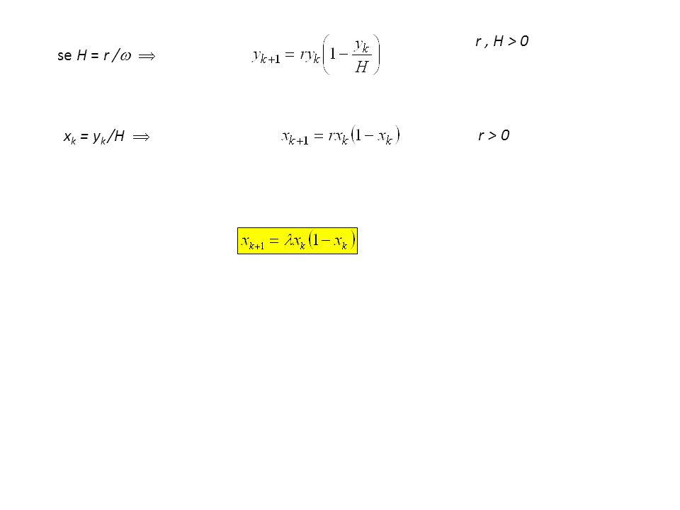 se H = r / r, H > 0 x k = y k /H r > 0