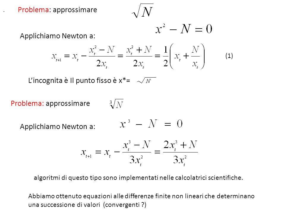 Applichiamo Newton a:. Problema: approssimare Applichiamo Newton a: algoritmi di questo tipo sono implementati nelle calcolatrici scientifiche. Abbiam