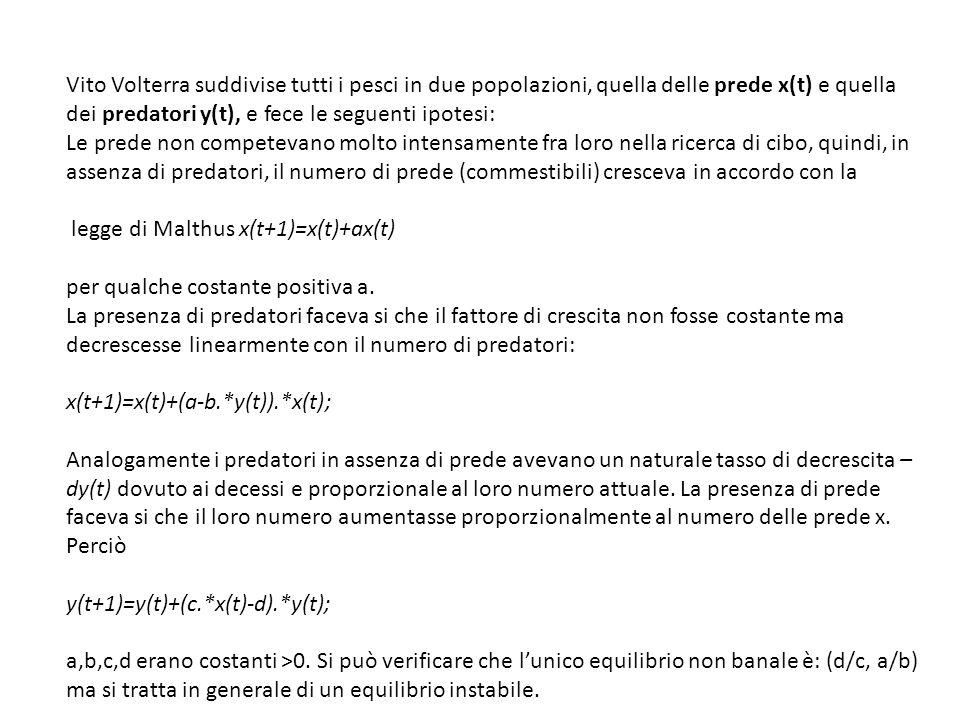 Vito Volterra suddivise tutti i pesci in due popolazioni, quella delle prede x(t) e quella dei predatori y(t), e fece le seguenti ipotesi: Le prede no