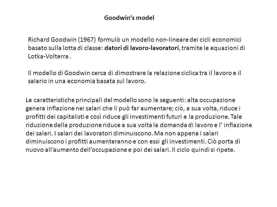 Goodwins model Richard Goodwin (1967) formulò un modello non-lineare dei cicli economici basato sulla lotta di classe: datori di lavoro-lavoratori, tramite le equazioni di Lotka-Volterra.