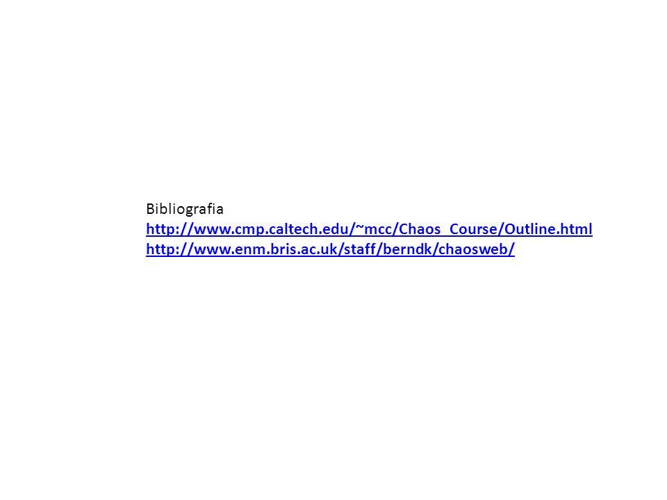 Bibliografia http://www.cmp.caltech.edu/~mcc/Chaos_Course/Outline.html http://www.enm.bris.ac.uk/staff/berndk/chaosweb/