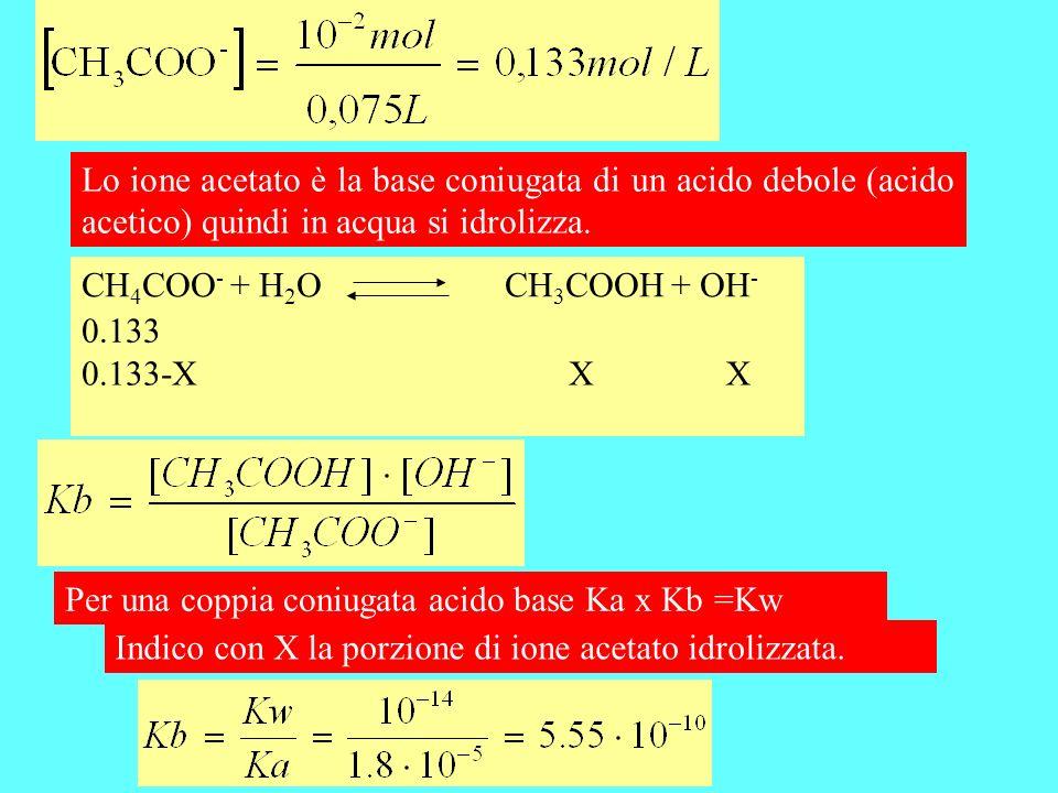 CH 4 COO - + H 2 OCH 3 COOH + OH - Lo ione acetato è la base coniugata di un acido debole (acido acetico) quindi in acqua si idrolizza. Per una coppia