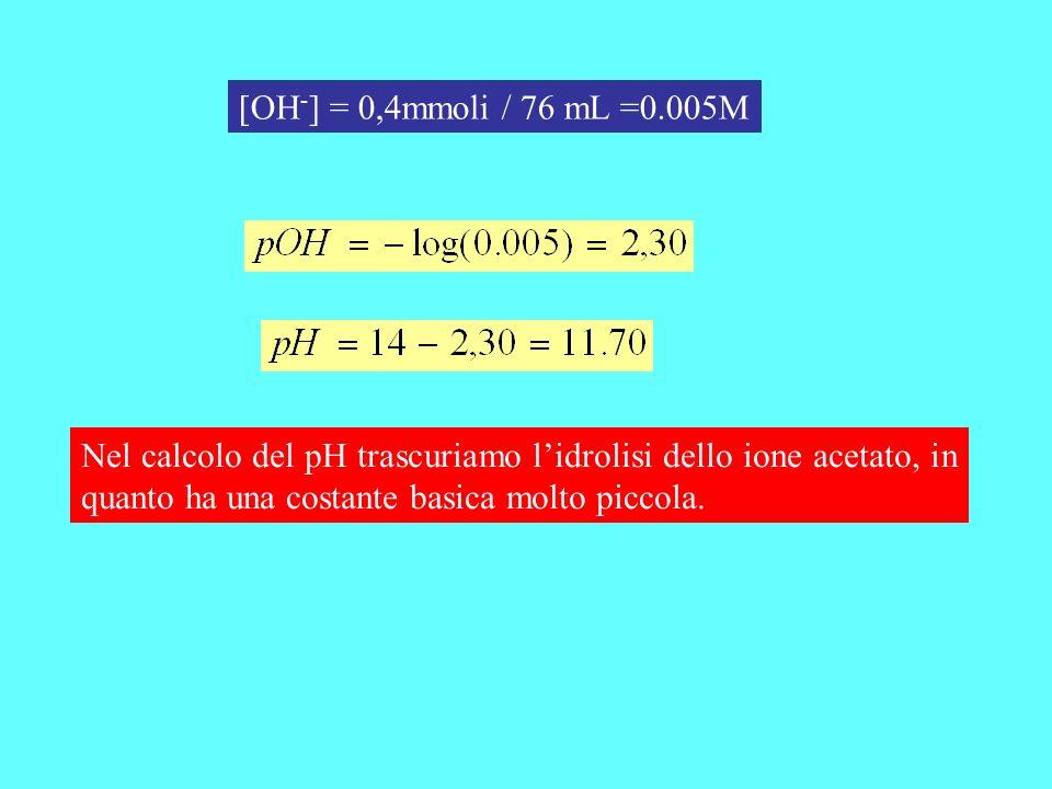 [OH - ] = 0,4mmoli / 76 mL =0.005M Nel calcolo del pH trascuriamo lidrolisi dello ione acetato, in quanto ha una costante basica molto piccola.