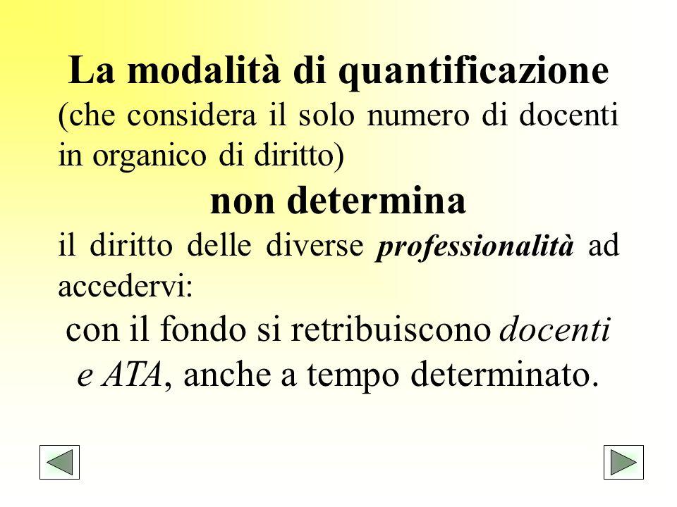 La modalità di quantificazione (che considera il solo numero di docenti in organico di diritto) non determina il diritto delle diverse professionalità