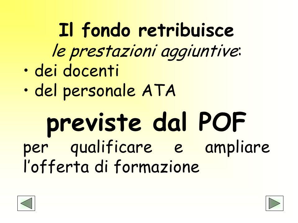 Il fondo retribuisce le prestazioni aggiuntive: dei docenti del personale ATA previste dal POF per qualificare e ampliare lofferta di formazione