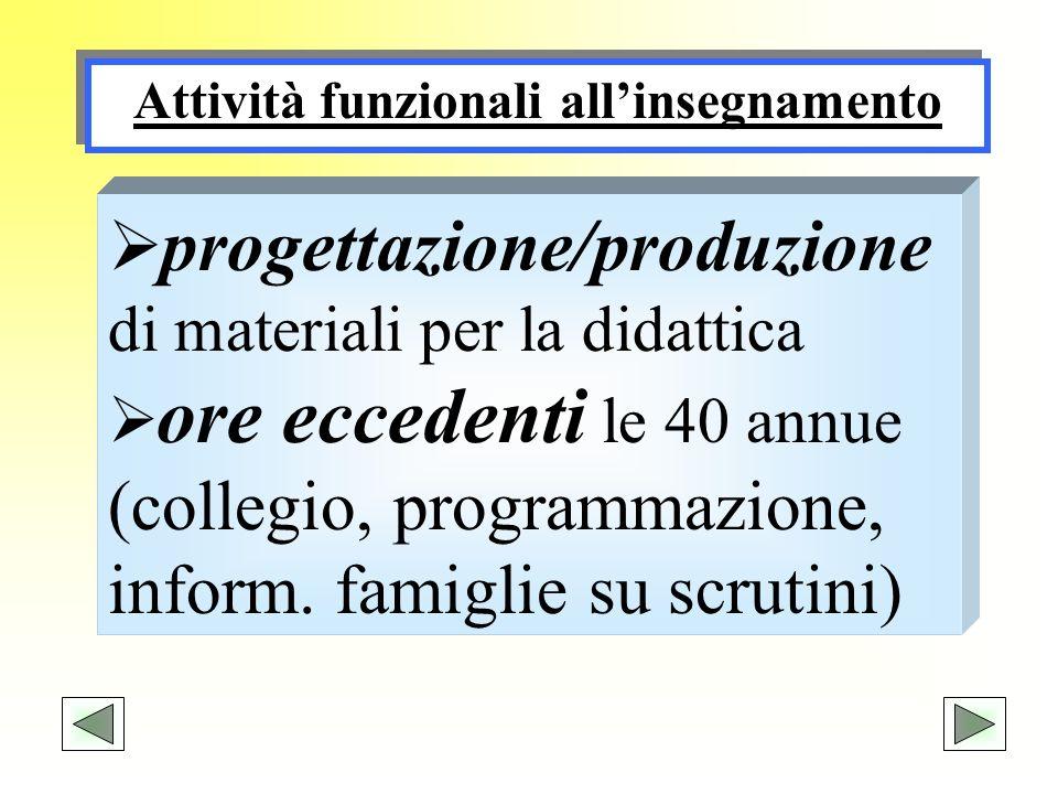 Attività funzionali allinsegnamento progettazione/produzione di materiali per la didattica ore eccedenti le 40 annue (collegio, programmazione, inform
