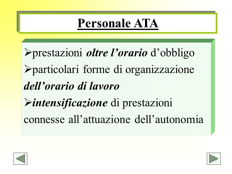 Personale ATA prestazioni oltre lorario dobbligo particolari forme di organizzazione dellorario di lavoro intensificazione di prestazioni connesse all