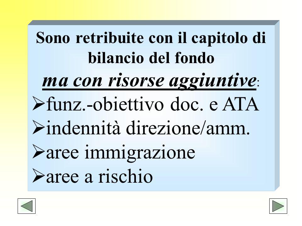 Sono retribuite con il capitolo di bilancio del fondo ma con risorse aggiuntive : funz.-obiettivo doc. e ATA indennità direzione/amm. aree immigrazion