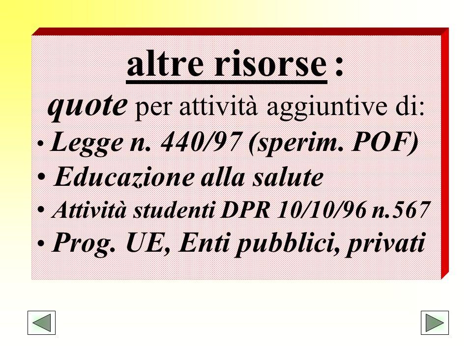 altre risorse : quote per attività aggiuntive di: Legge n. 440/97 (sperim. POF) Educazione alla salute Attività studenti DPR 10/10/96 n.567 Prog. UE,