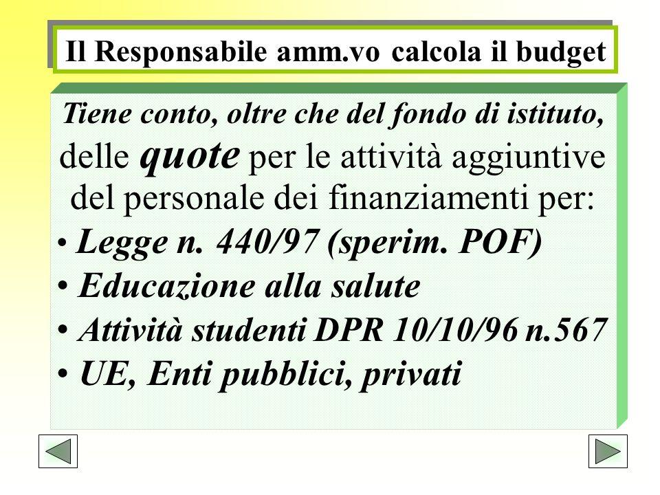 Il Responsabile amm.vo calcola il budget Tiene conto, oltre che del fondo di istituto, delle quote per le attività aggiuntive del personale dei finanz