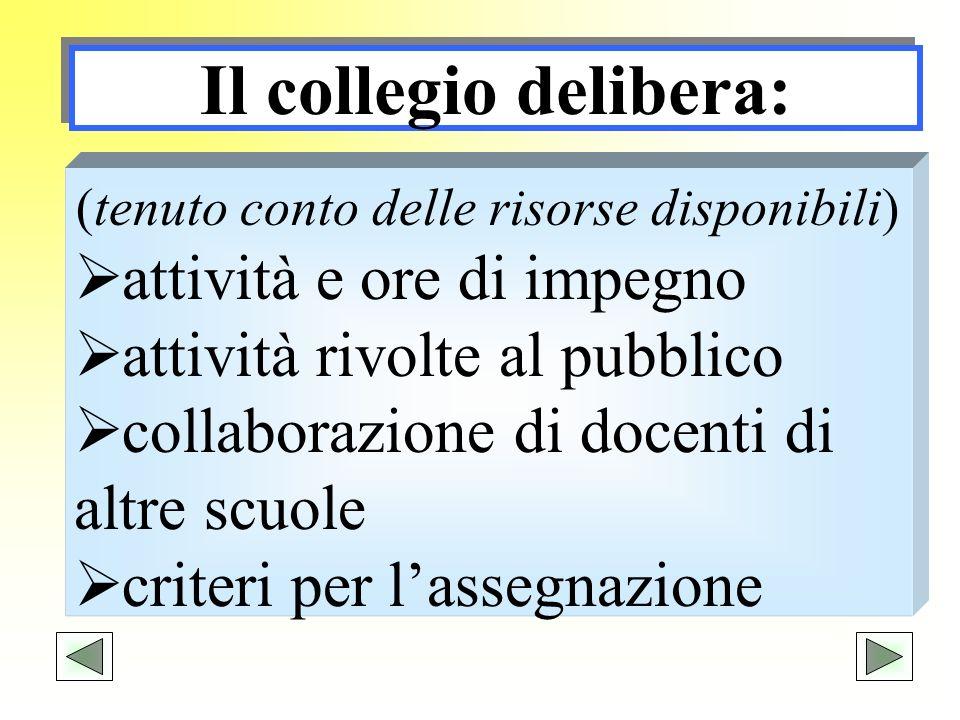 Il collegio delibera: (tenuto conto delle risorse disponibili) attività e ore di impegno attività rivolte al pubblico collaborazione di docenti di alt