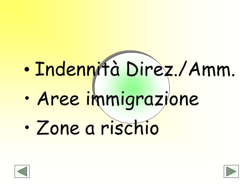 Indennità Direz./Amm. Aree immigrazione Zone a rischio