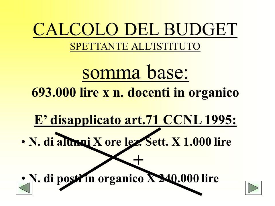 CALCOLO DEL BUDGET SPETTANTE ALL'ISTITUTO somma base: 693.000 lire x n. docenti in organico E disapplicato art.71 CCNL 1995: N. di alunni X ore lez. S