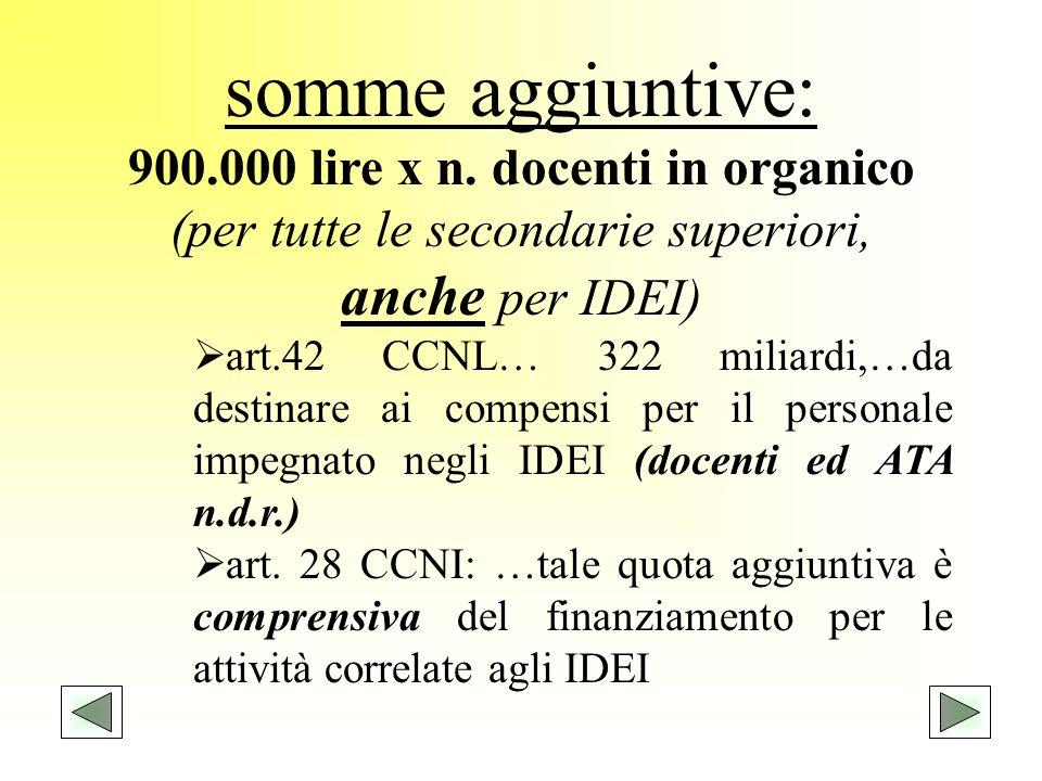 somme aggiuntive: 900.000 lire x n. docenti in organico (per tutte le secondarie superiori, anche per IDEI) art.42 CCNL… 322 miliardi,…da destinare ai