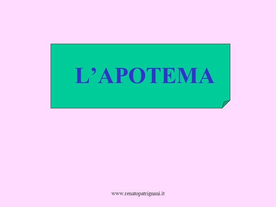 www.renatopatrignani.it Apotema di un poligono irregolare è il raggio del cerchio inscritto nel poligono.
