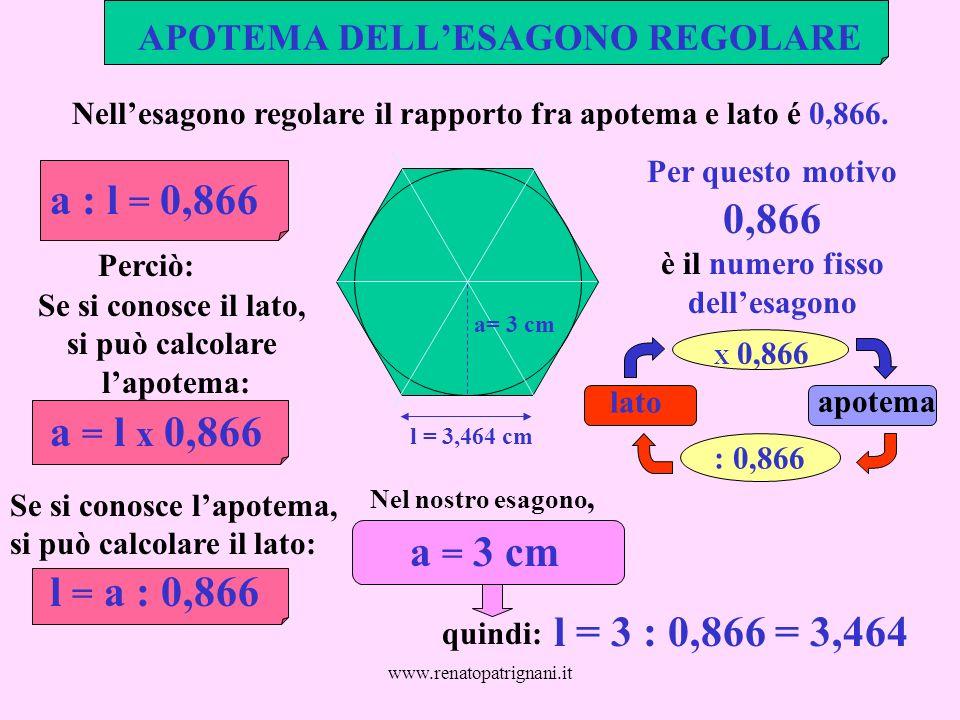 www.renatopatrignani.it APOTEMA DELLESAGONO REGOLARE l = 3,464 cm a= 3 cm Nellesagono regolare il rapporto fra apotema e lato é 0,866. a : l = 0,866 P