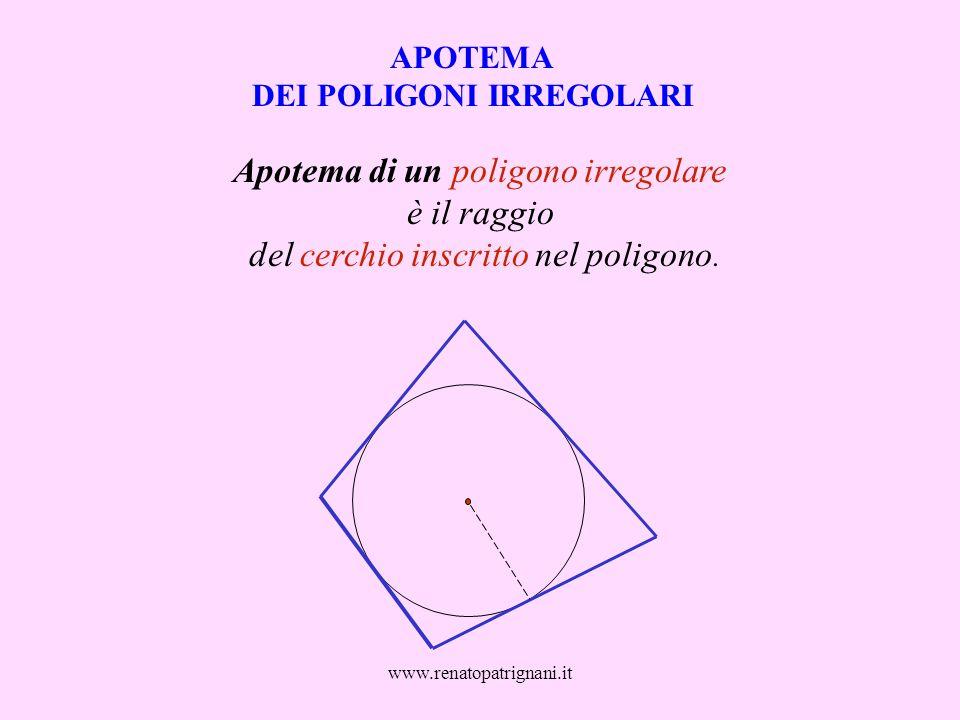 www.renatopatrignani.it Apotema di un poligono irregolare è il raggio del cerchio inscritto nel poligono. APOTEMA DEI POLIGONI IRREGOLARI