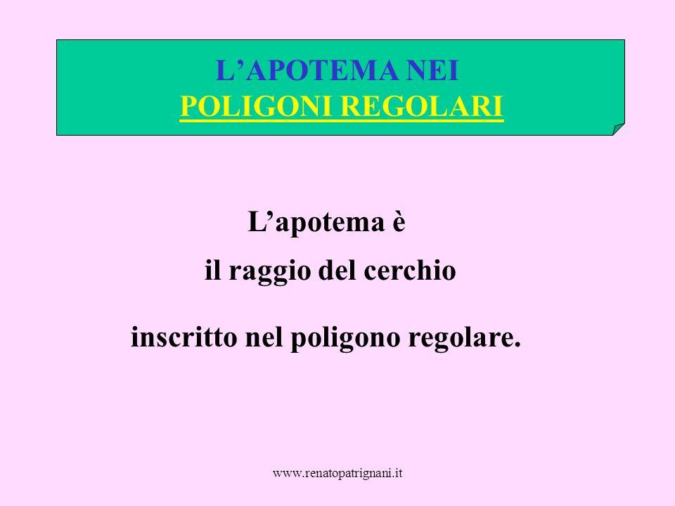 www.renatopatrignani.it LAPOTEMA NEI POLIGONI REGOLARI Lapotema è il raggio del cerchio inscritto nel poligono regolare.
