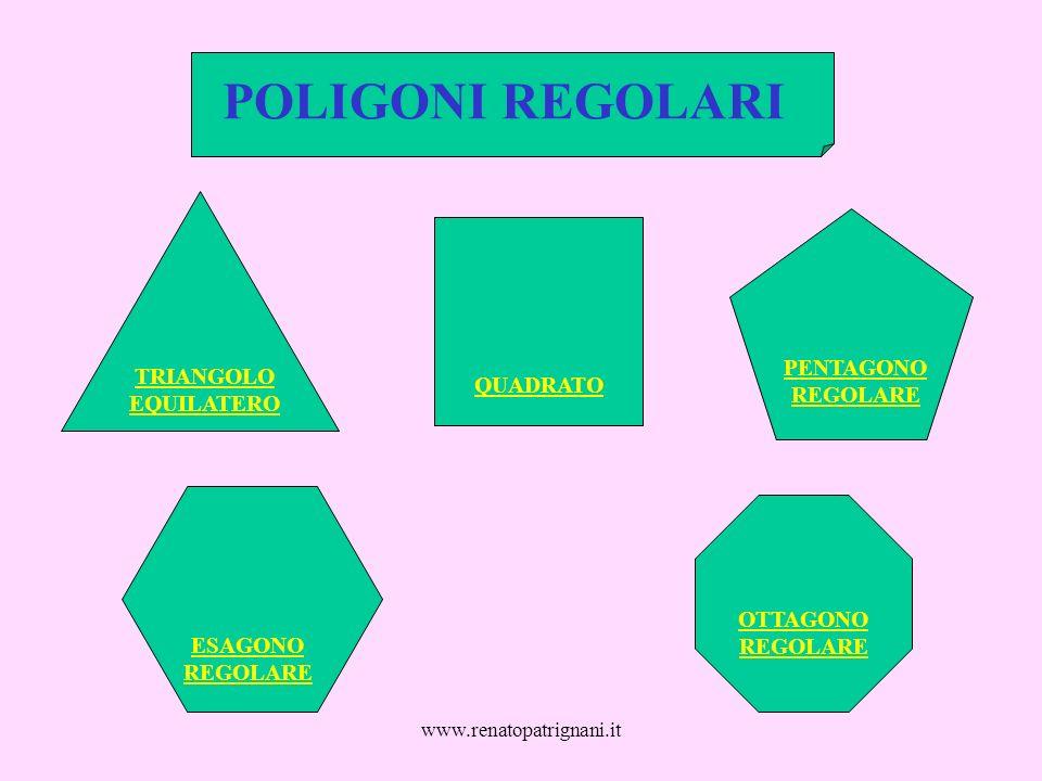 www.renatopatrignani.it CARATTERISTICHE DEI POLIGONI REGOLARI Ogni poligono regolare è inscrivibile in una circonferenza e circoscrivibile ad una circonferenza, e le due circonferenze hanno lo stesso centro.