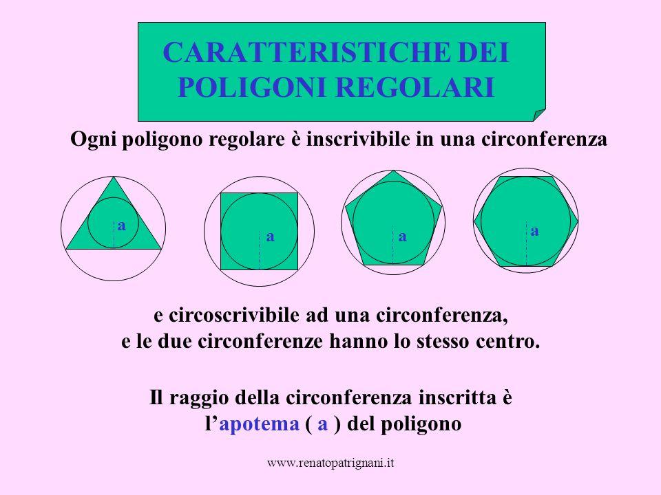 www.renatopatrignani.it CARATTERISTICHE DEI POLIGONI REGOLARI Ogni poligono regolare è inscrivibile in una circonferenza e circoscrivibile ad una circ