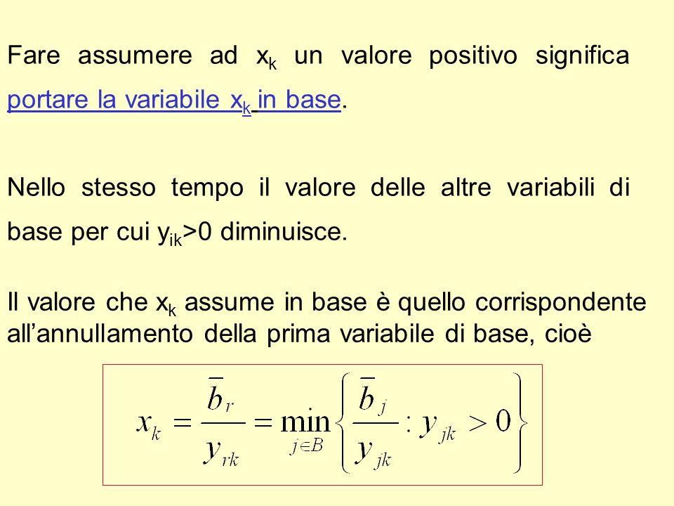 Fare assumere ad x k un valore positivo significa portare la variabile x k in base. Nello stesso tempo il valore delle altre variabili di base per cui