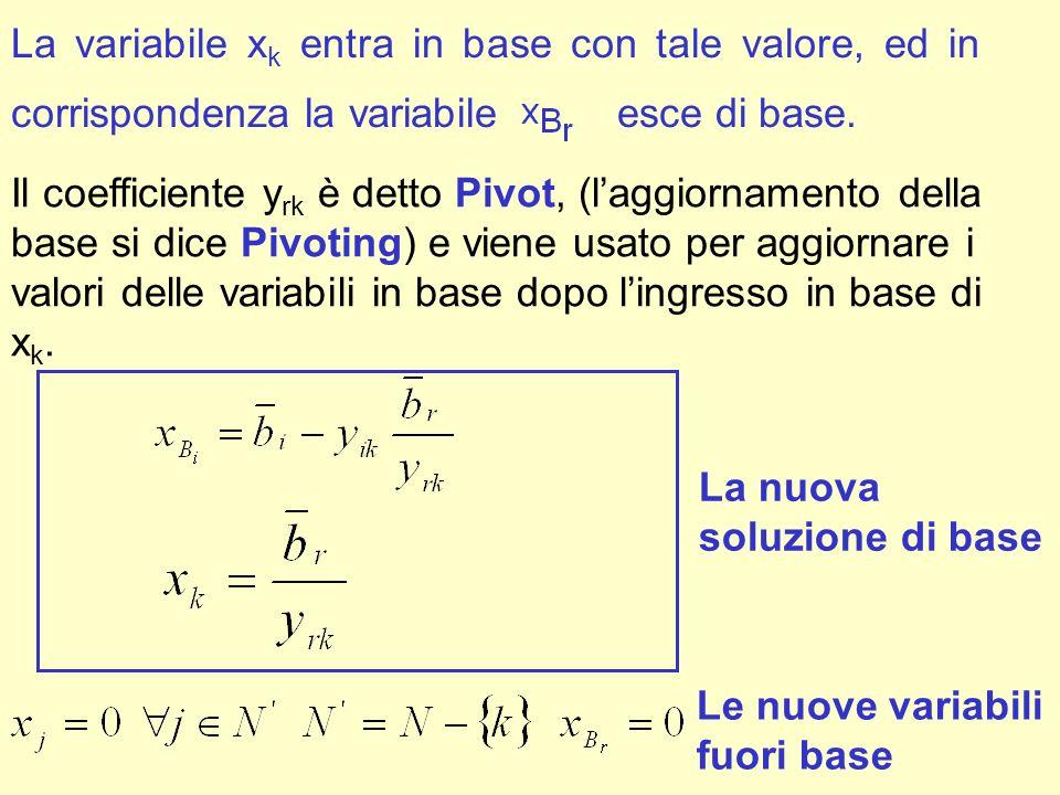 La variabile x k entra in base con tale valore, ed in corrispondenza la variabile esce di base. Il coefficiente y rk è detto Pivot, (laggiornamento de