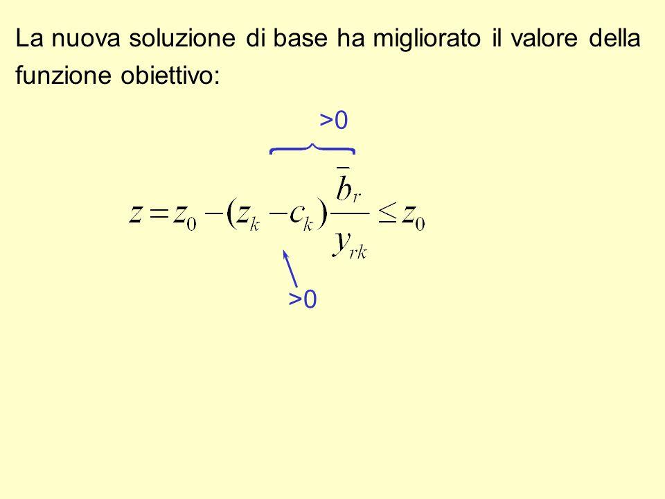La nuova soluzione di base ha migliorato il valore della funzione obiettivo: >0