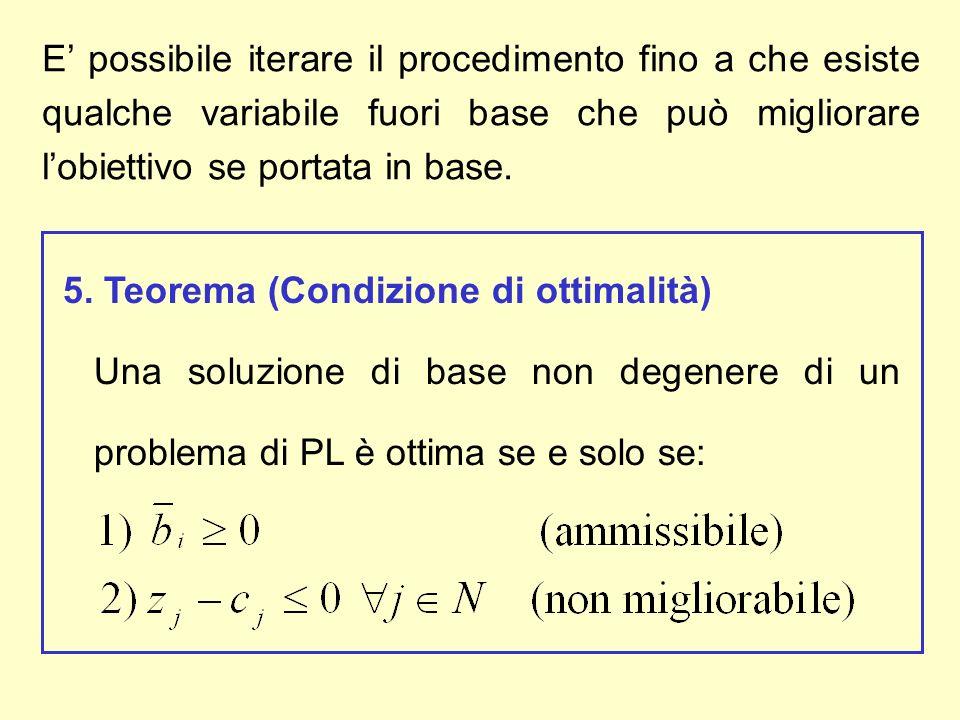E possibile iterare il procedimento fino a che esiste qualche variabile fuori base che può migliorare lobiettivo se portata in base. 5. Teorema (Condi