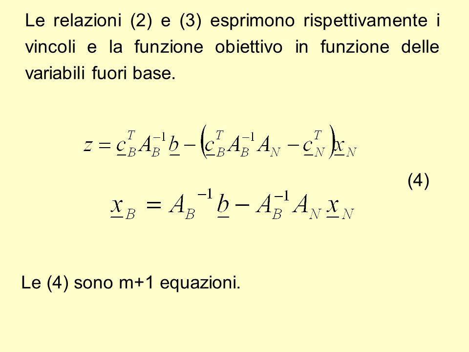 Le relazioni (2) e (3) esprimono rispettivamente i vincoli e la funzione obiettivo in funzione delle variabili fuori base. (4) Le (4) sono m+1 equazio