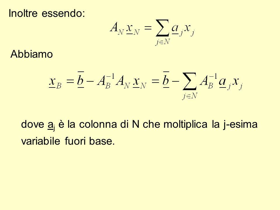 dove a j è la colonna di N che moltiplica la j-esima variabile fuori base. Inoltre essendo: Abbiamo