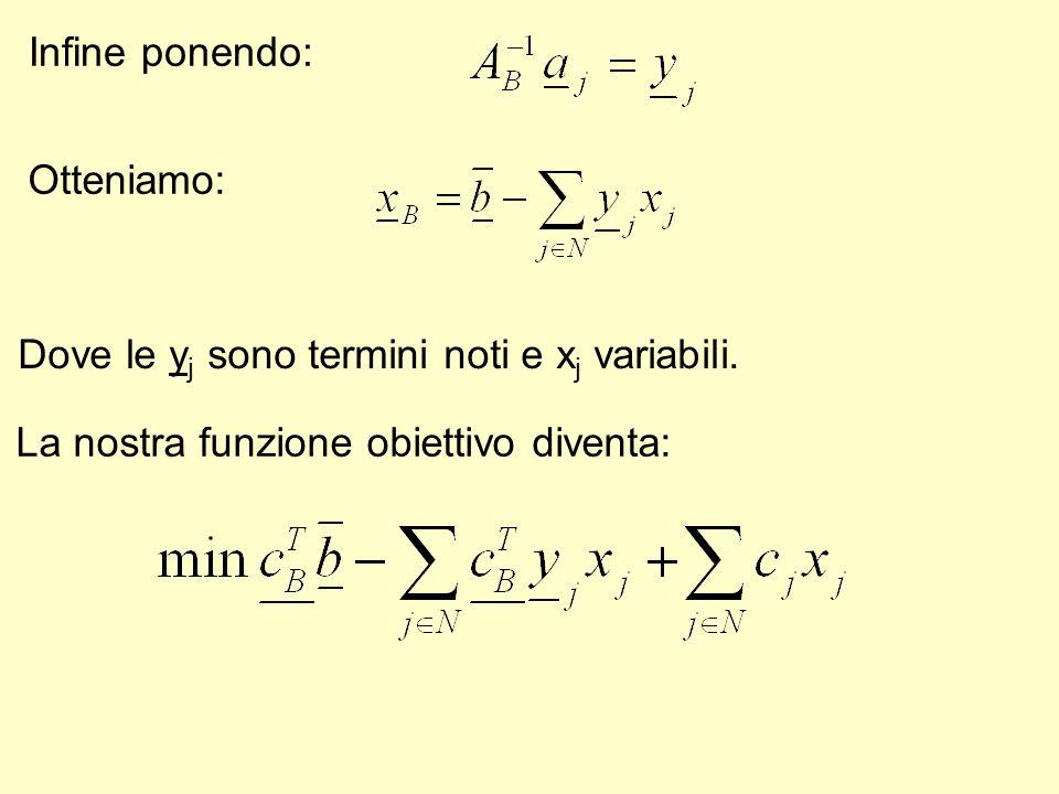 Dove le y j sono termini noti e x j variabili. Infine ponendo: Otteniamo: La nostra funzione obiettivo diventa: