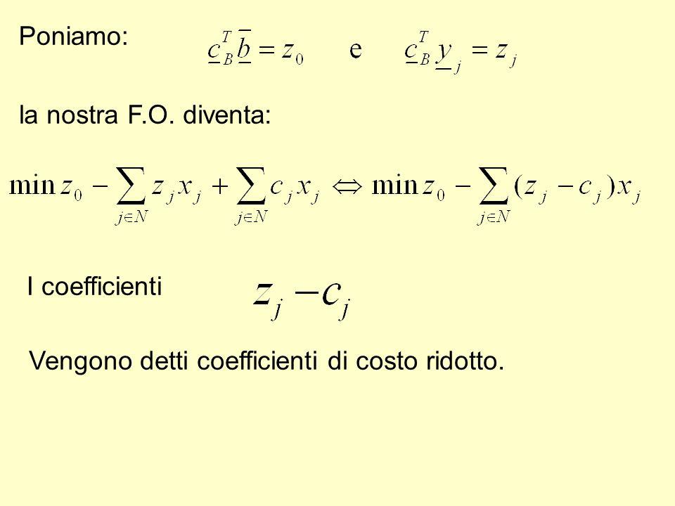 Poniamo: la nostra F.O. diventa: I coefficienti Vengono detti coefficienti di costo ridotto.