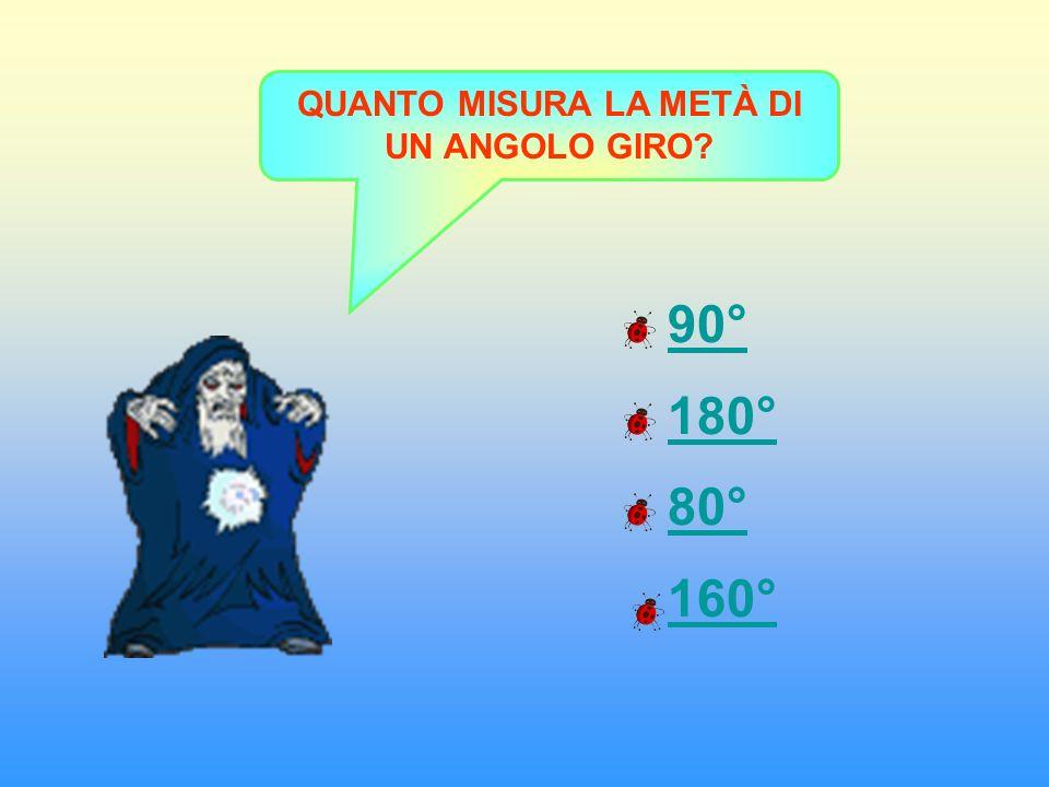 Spesa + ricavo Ricavo - spesa Ricavo : spesa Ricavo x spesa Come si ottiene il guadagno?