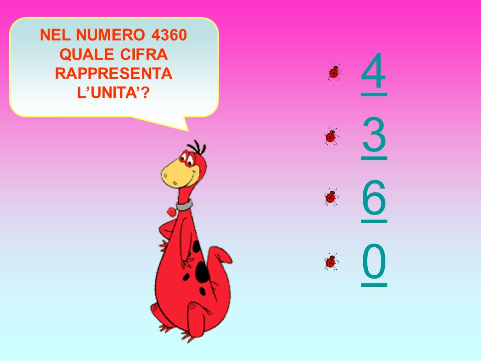 43604360 NEL NUMERO 4360 QUALE CIFRA RAPPRESENTA LUNITA?